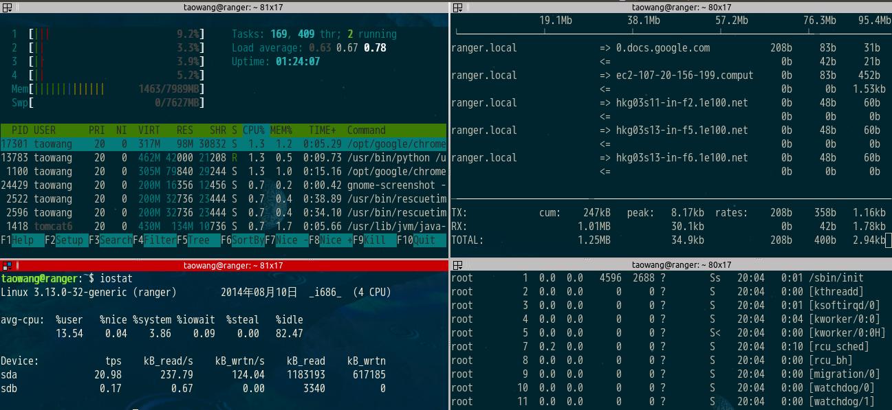 linux监控