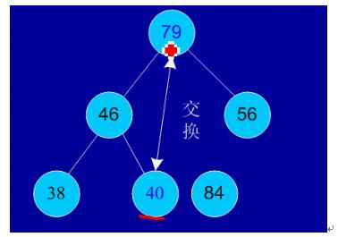 堆排序-交换2